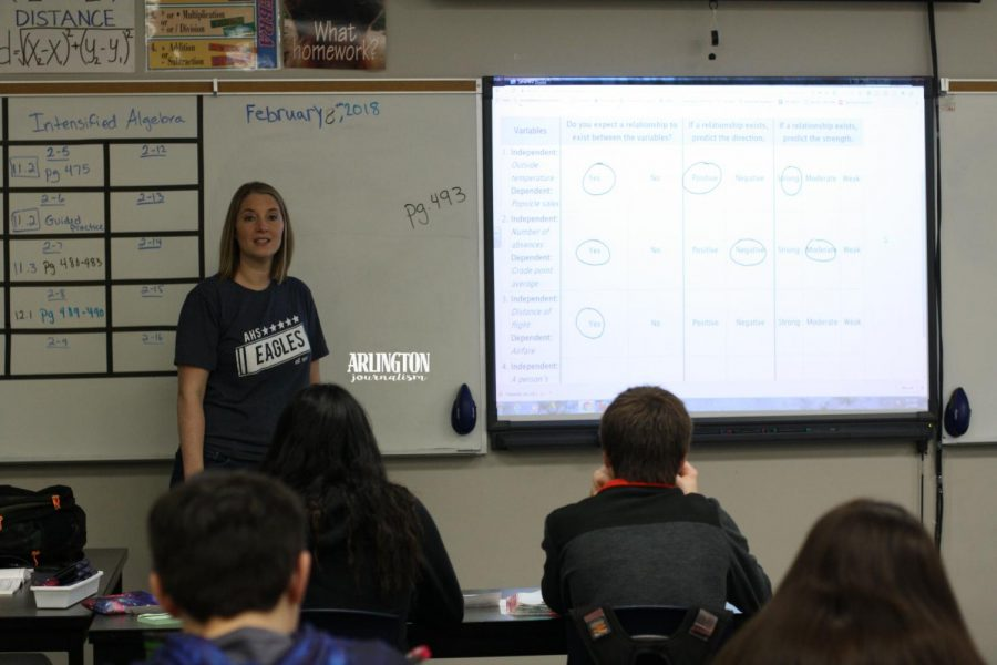 Mrs. Beard stand in front of her algebra class and teaches the difference between dependent and independent variables.
