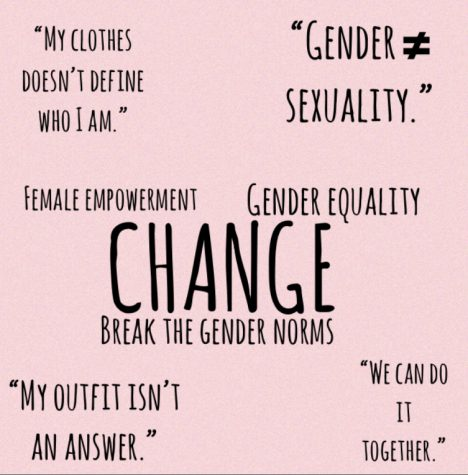 Female Empowerment, Gender Equality & Breaking Gender Norms